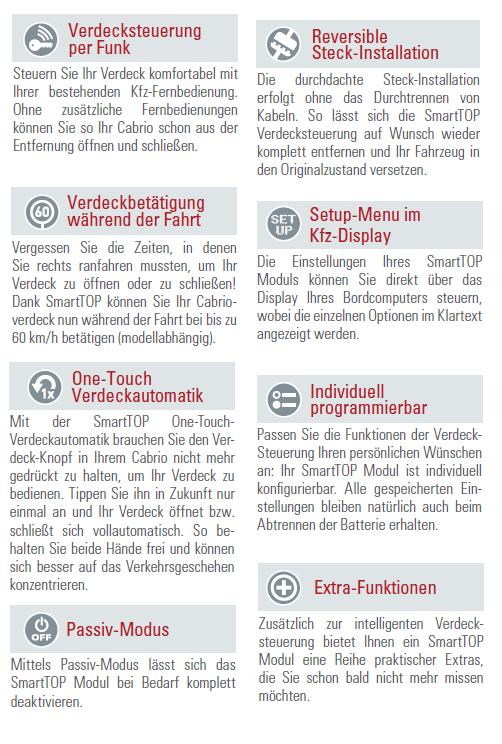 ✖ SmartTOP module - Cete Automotive GmbH